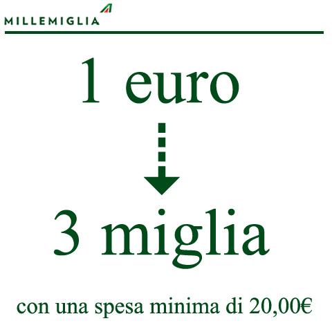 1000miglia